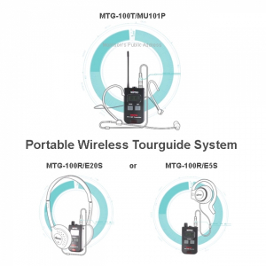 Portable Wireless Tourguide System
